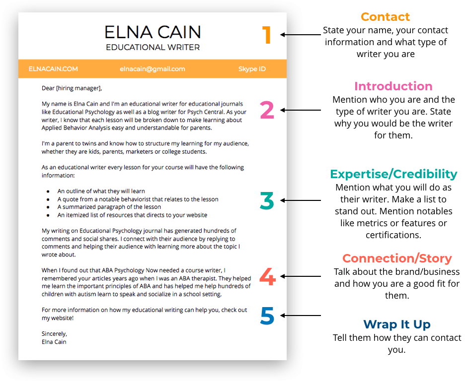 How to Write a Cover Letter to Help You Land that Job - Elna Cain